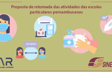 Protocolo de retomada de atividades das escolas particulares de Pernambuco